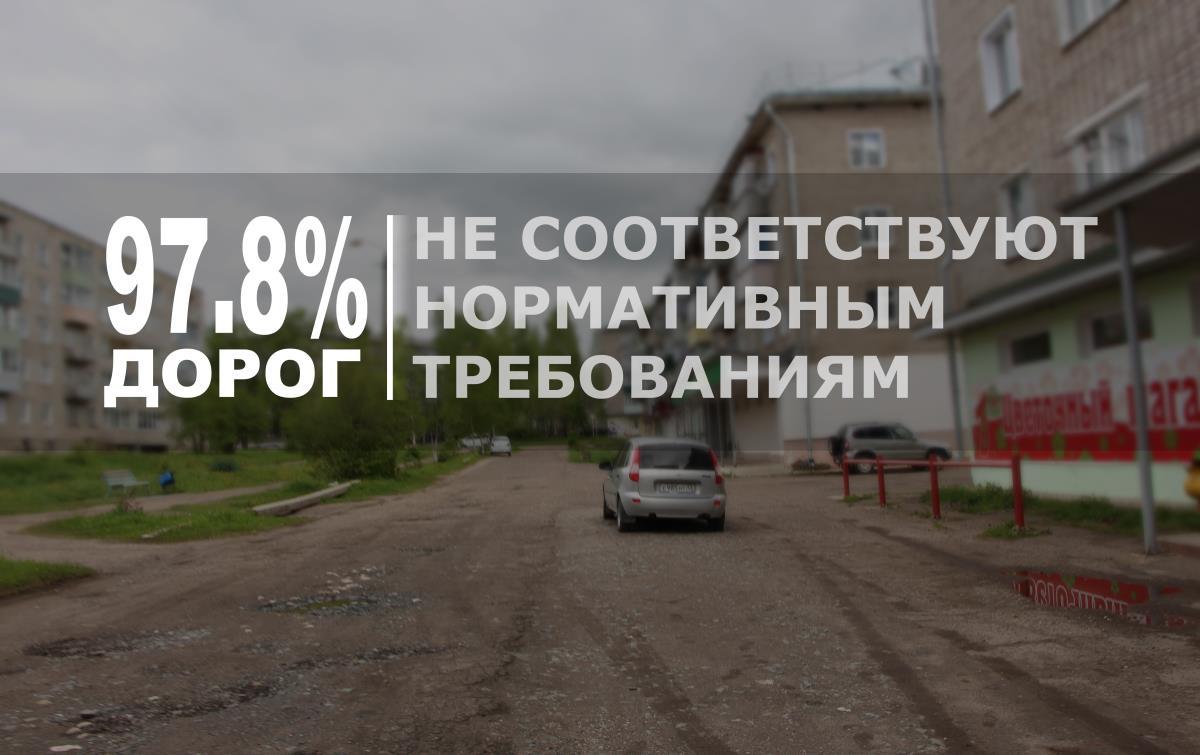 Омутнинск – первый в рейтинге плохих дорог