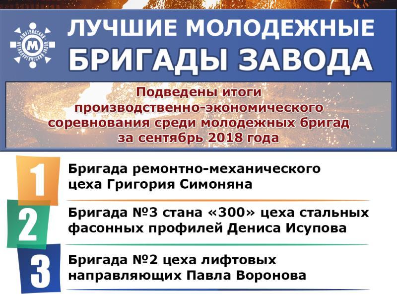 В лидерах - бригада Симоняна