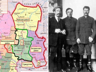 История появления Омутнинского района