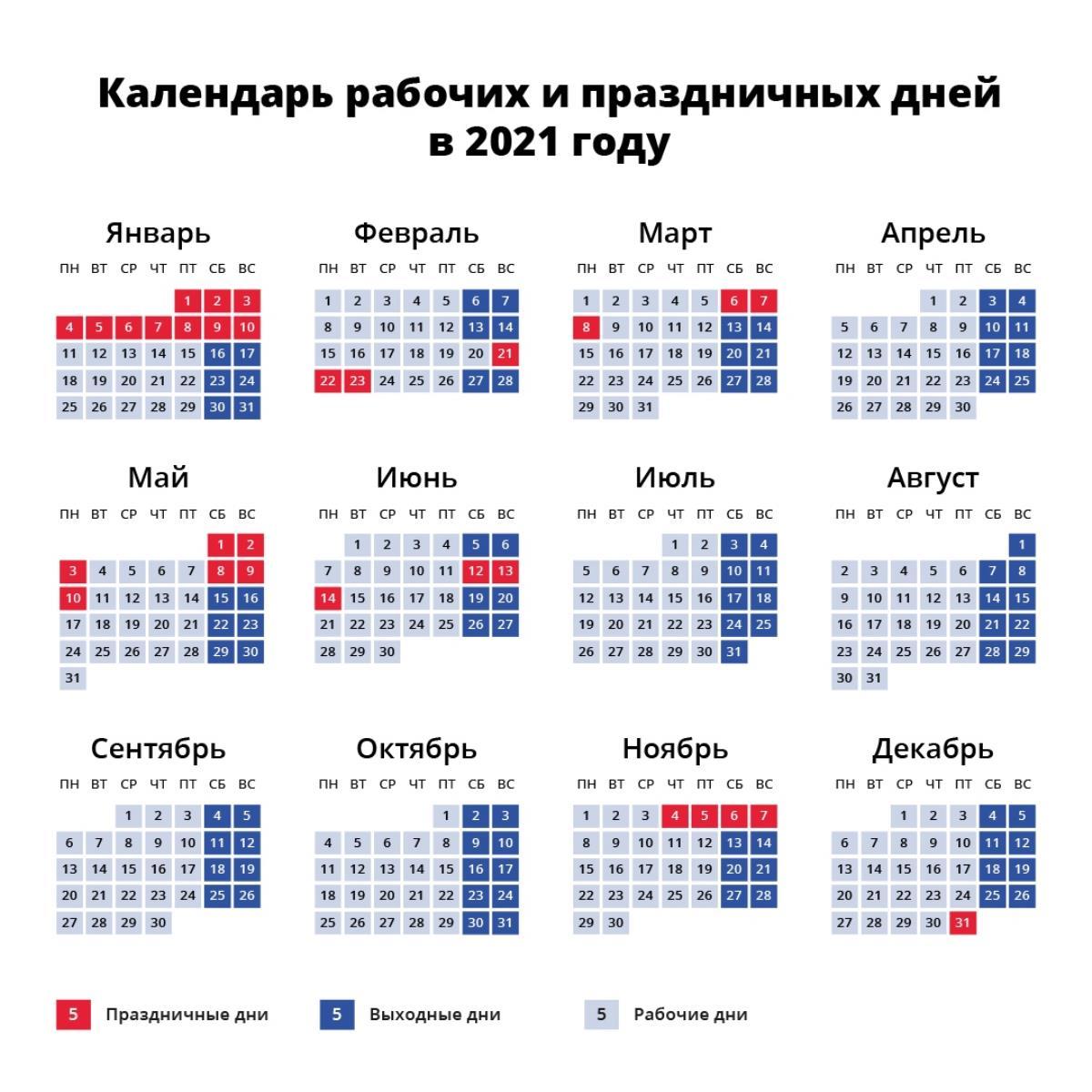 Определены праздничные дни в 2021 году